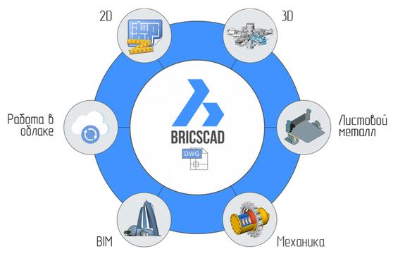 Bricsys BricsCAD 19