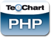Steema TeeChart for PHP