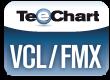Steema Software TeeChart Standard VCL/FMX Standard (лицензия Developer с подпиской на обновления на 1 год), 10 пользователей, 9034-10