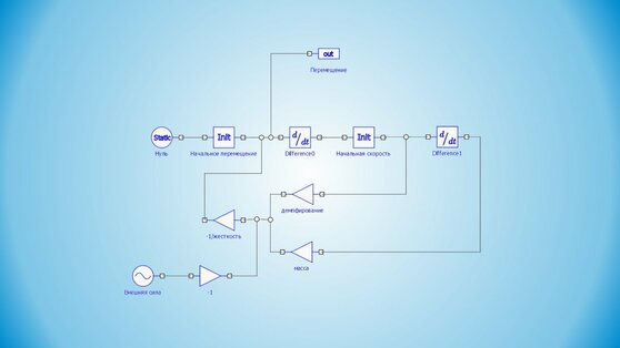 НТЦ АПМ APM ECA (пакет обновления), с версии 17 до 18