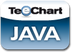 Steema TeeChart for Java