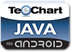 Steema TeeChart Java for Android