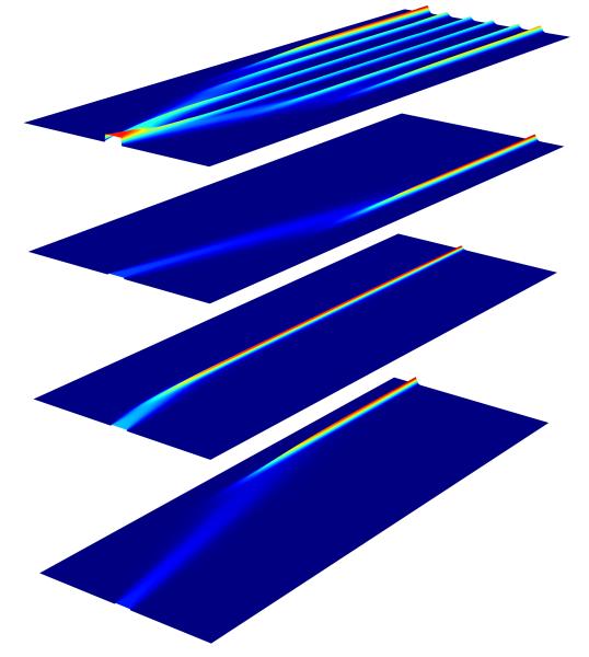 Модуль «Электрохимия» для программы COMSOL Multiphysics®