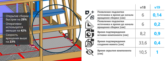 АСКОН КОМПАС-3D V19, Библиотеки (лицензия), Жизнеобеспечение: ОВ, ASCON_ОО-0042280