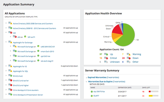 SolarWinds Database Performance Analyzer for Azure SQL DB