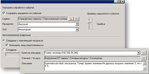ИнфраМенеджер ITSM, Дополнительные модули (лицензия), Управление ИТ-финансами