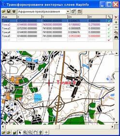 MapInfo MITransformer