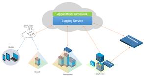 Palo Alto Networks Logging Service