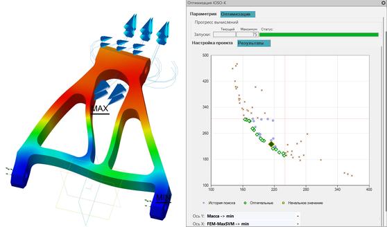 АСКОН КОМПАС-3D V19, Библиотеки (лицензия), Пресс-формы 3D Express, ASCON_ОО-0042950