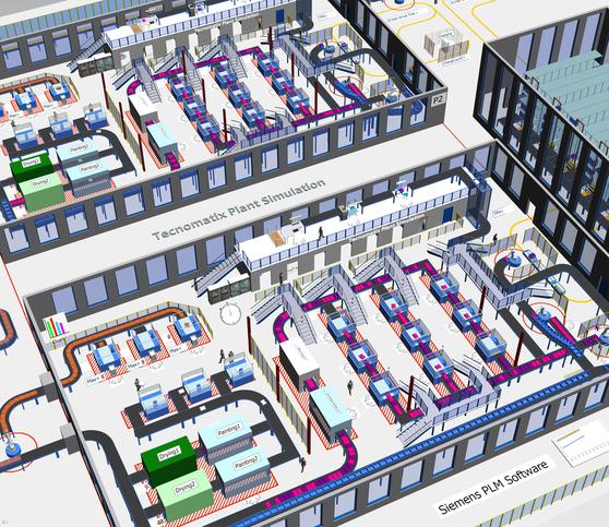 Siemens Tecnomatix Plant Simulation