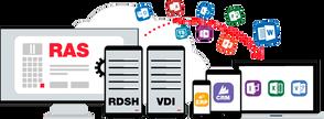 Corel Corporation Remote Application Server (подписка RAS Subscription), 3 года, RAS-SUB-3Y