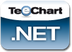 Steema TeeChart for .NET