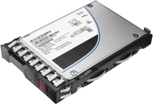 Внутренние SSD Hewlett Packard Enterprise Server SSD 480GB