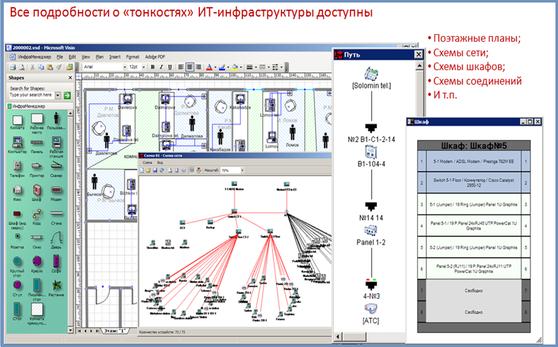 ИнфраМенеджер IT-активы (обновление), С продукта ИТ-Активы Light На продукт ИТ-Активы Pro