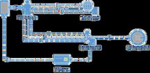 Крипто-Про КриптоПро DSS (сертификат на годовую техническую поддержку ПО Модуль аутентификации myDSS), версии 2.0 до 8 000 пользователей