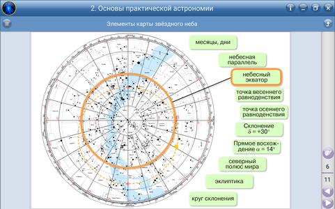 Наглядная астрономия. Эволюция Вселенной