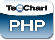 Steema Software Steema TeeChart for PHP (обновление), 1055