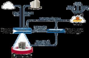 Palo Alto Networks GlobalProtect