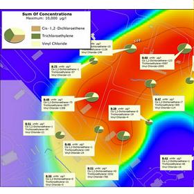 RockWare EQuIS Environmental Data Management