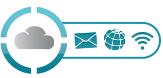 IKARUS cloud.security
